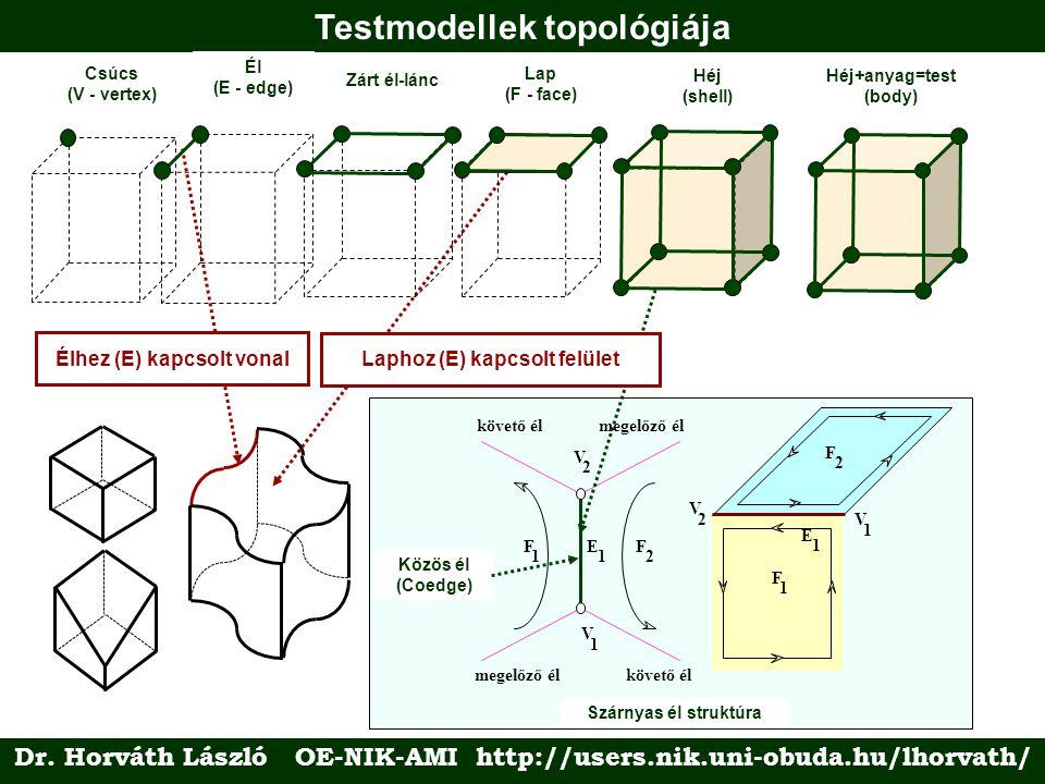 Közös él (Coedge) EF 1 F 2 megelőző él követő élmegelőző él követő él V 1 V 2 1 E F 1 F 2 1 V 1 V 2 Szárnyas él struktúra Testmodellek topológiája Élhez (E) kapcsolt vonal Laphoz (E) kapcsolt felület Csúcs (V - vertex) Él (E - edge) Zárt él-lánc Lap (F - face) Héj (shell) Héj+anyag=test (body) Dr.