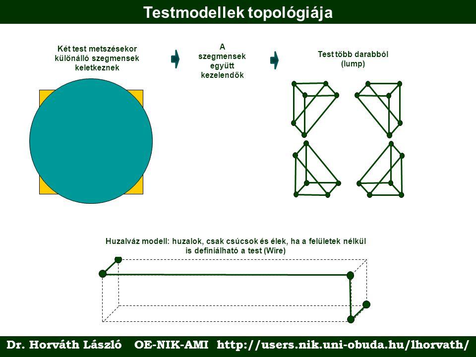 Testmodellek topológiája Test több darabból (lump) Két test metszésekor különálló szegmensek keletkeznek A szegmensek együtt kezelendők Huzalváz modell: huzalok, csak csúcsok és élek, ha a felületek nélkül is definiálható a test (Wire) Dr.