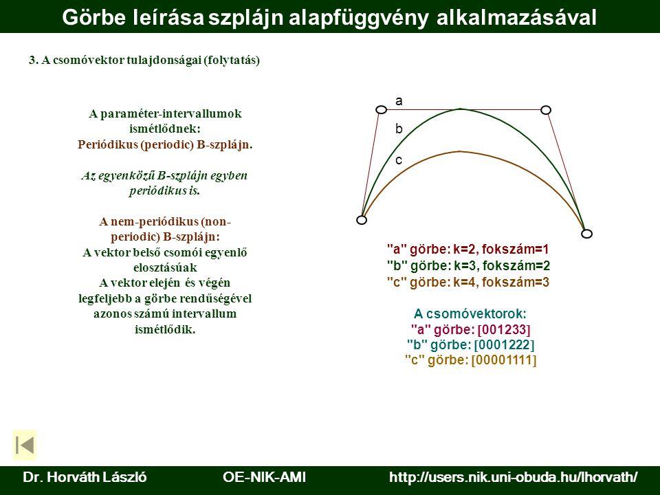 Görbe leírása szplájn alapfüggvény alkalmazásával 3.