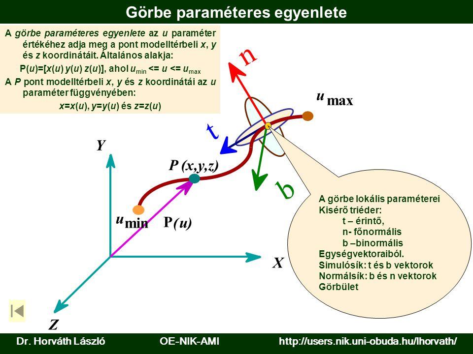 Felület paraméteres egyenlete, paramétertér u=0,4 u=0 v=1 u=1 v=1 u=1 v=0 v=0,8 v=1 v=0 u=1 u=0 izoparaméter-görbék P v P u (x,y,z) Y X Z P ( u, v ) P modell koordináta-rendszer,, A felület paraméteres egyenletének általános alakja: P(u,v)=[x(u,v) y(u,v) z(u,v)] ahol u min <= u <= u max és v min <= v <= vmax A P pont modelltérbeli x, y és z koordinátái az u és v paraméterek függvényében: x=x(u,v), y=y(u,v) és z=z(u,v) Dr.