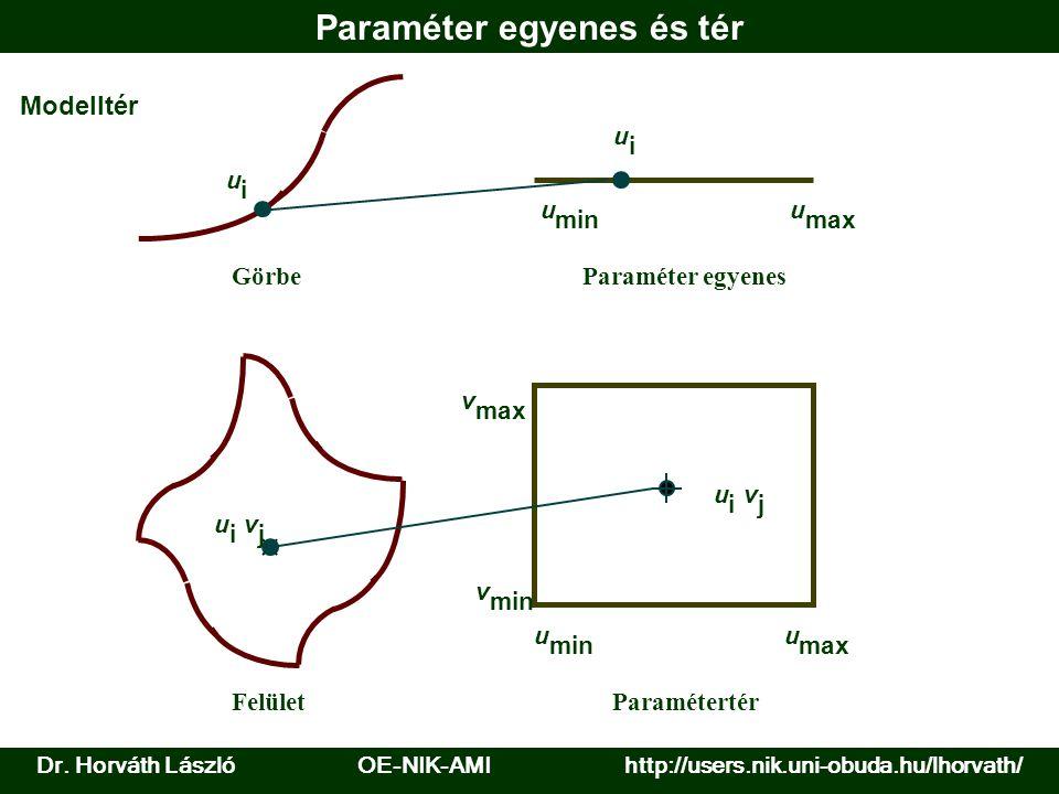 Paraméter egyenes és tér u max u min u max v min v max u min u i u i v j u i v j u i Paraméter egyenes Paramétertér Görbe Felület Modelltér Dr.