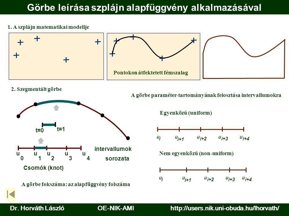 Görbe leírása szplájn alapfüggvény alkalmazásával 1.