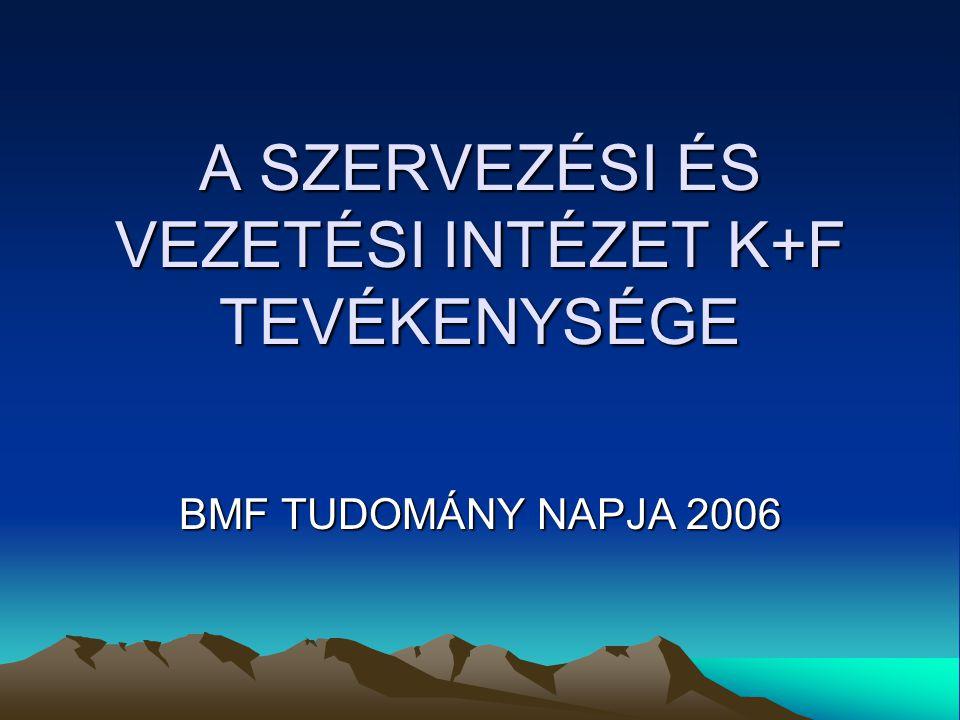 A SZERVEZÉSI ÉS VEZETÉSI INTÉZET K+F TEVÉKENYSÉGE BMF TUDOMÁNY NAPJA 2006