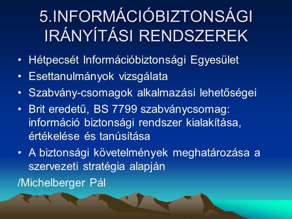 5.INFORMÁCIÓBIZTONSÁGI IRÁNYÍTÁSI RENDSZEREK Hétpecsét Információbiztonsági Egyesület Esettanulmányok vizsgálata Szabvány-csomagok alkalmazási lehetős