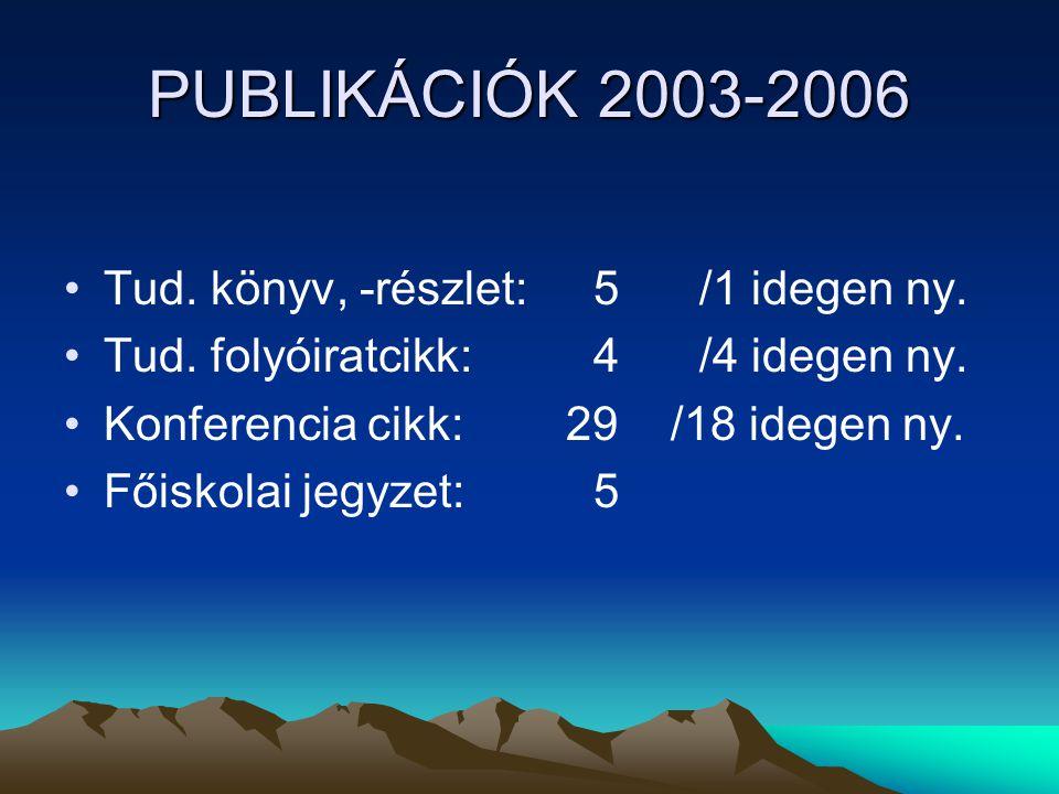 PUBLIKÁCIÓK 2003-2006 Tud. könyv, -részlet:5/1 idegen ny. Tud. folyóiratcikk:4/4 idegen ny. Konferencia cikk: 29 /18 idegen ny. Főiskolai jegyzet:5