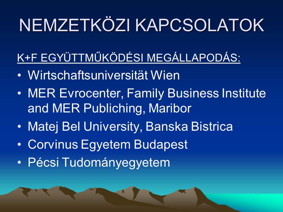 NEMZETKÖZI KAPCSOLATOK K+F EGYÜTTMŰKÖDÉSI MEGÁLLAPODÁS: Wirtschaftsuniversität Wien MER Evrocenter, Family Business Institute and MER Publiching, Mari