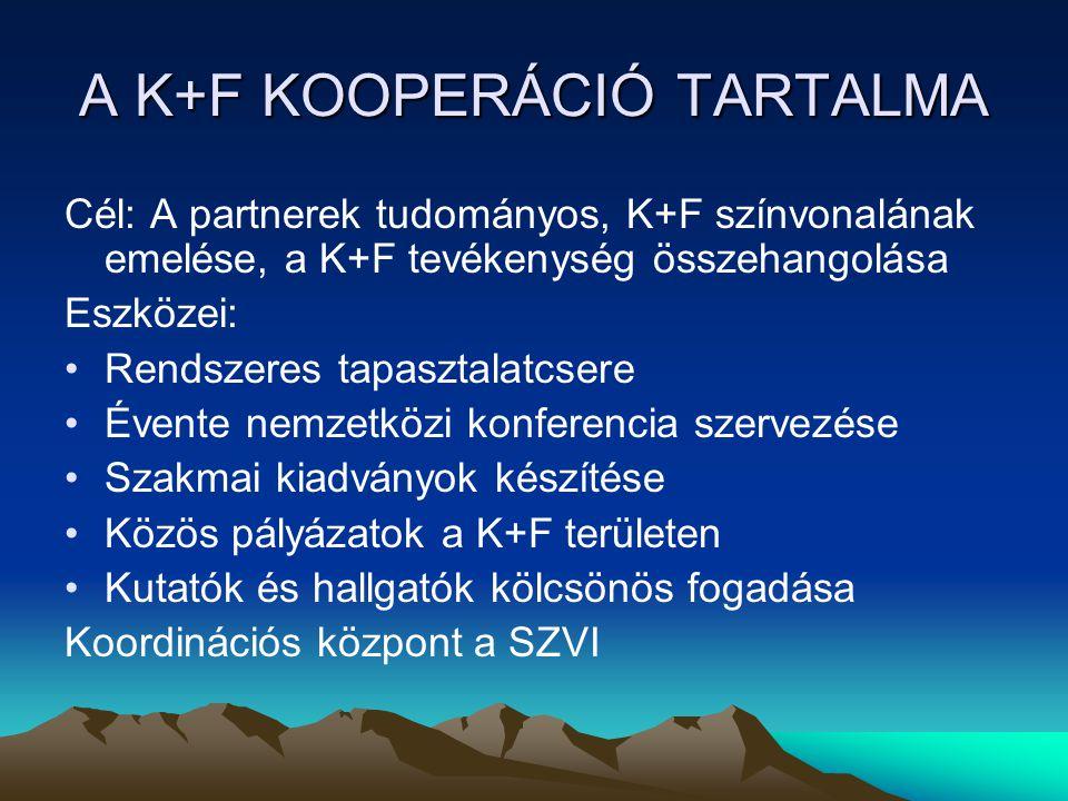 A K+F KOOPERÁCIÓ TARTALMA Cél: A partnerek tudományos, K+F színvonalának emelése, a K+F tevékenység összehangolása Eszközei: Rendszeres tapasztalatcse