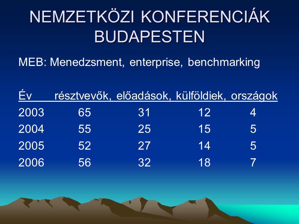 NEMZETKÖZI KONFERENCIÁK BUDAPESTEN MEB: Menedzsment, enterprise, benchmarking Év résztvevők, előadások, külföldiek, országok 2003653112 4 2004552515 5