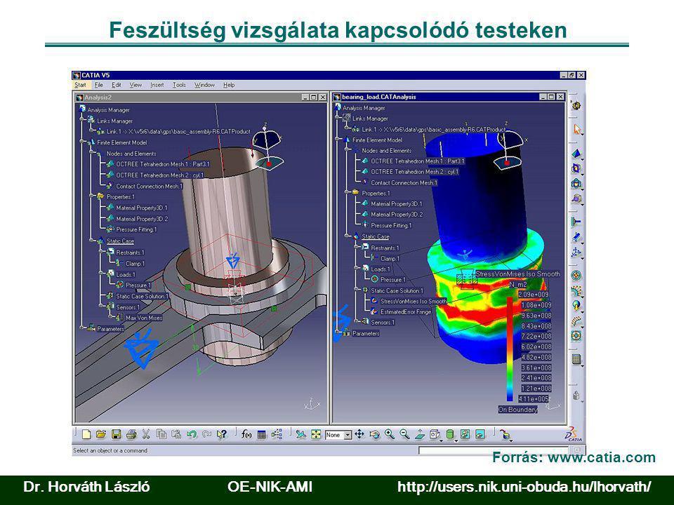 Feszültség vizsgálata kapcsolódó testeken Forrás: www.catia.com Dr. Horváth László OE-NIK-AMI http://users.nik.uni-obuda.hu/lhorvath/