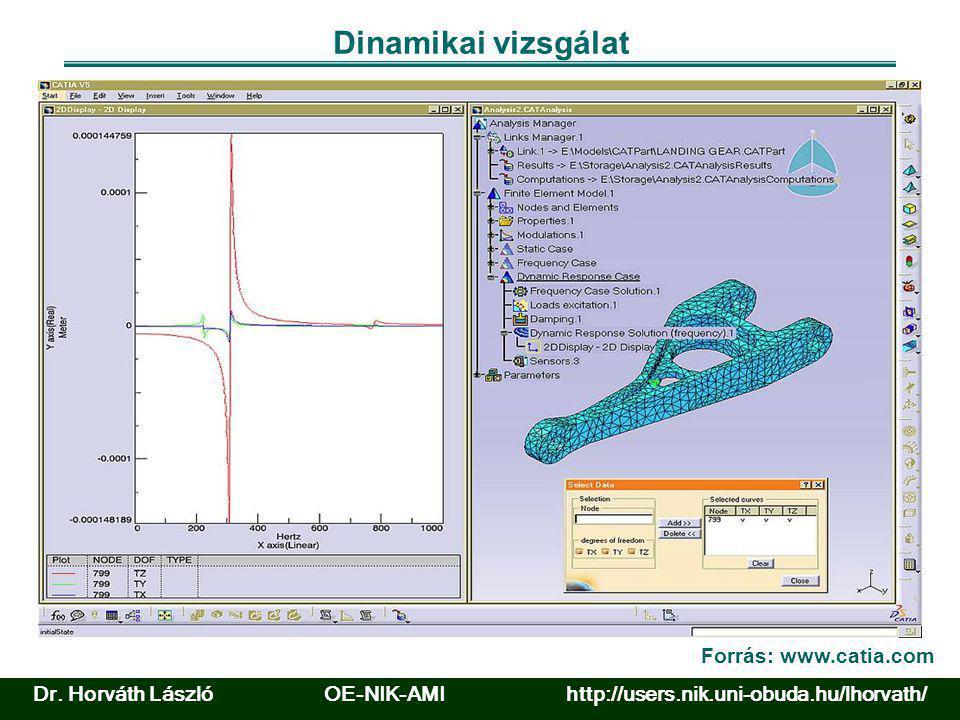 Dinamikai vizsgálat Forrás: www.catia.com Dr. Horváth László OE-NIK-AMI http://users.nik.uni-obuda.hu/lhorvath/