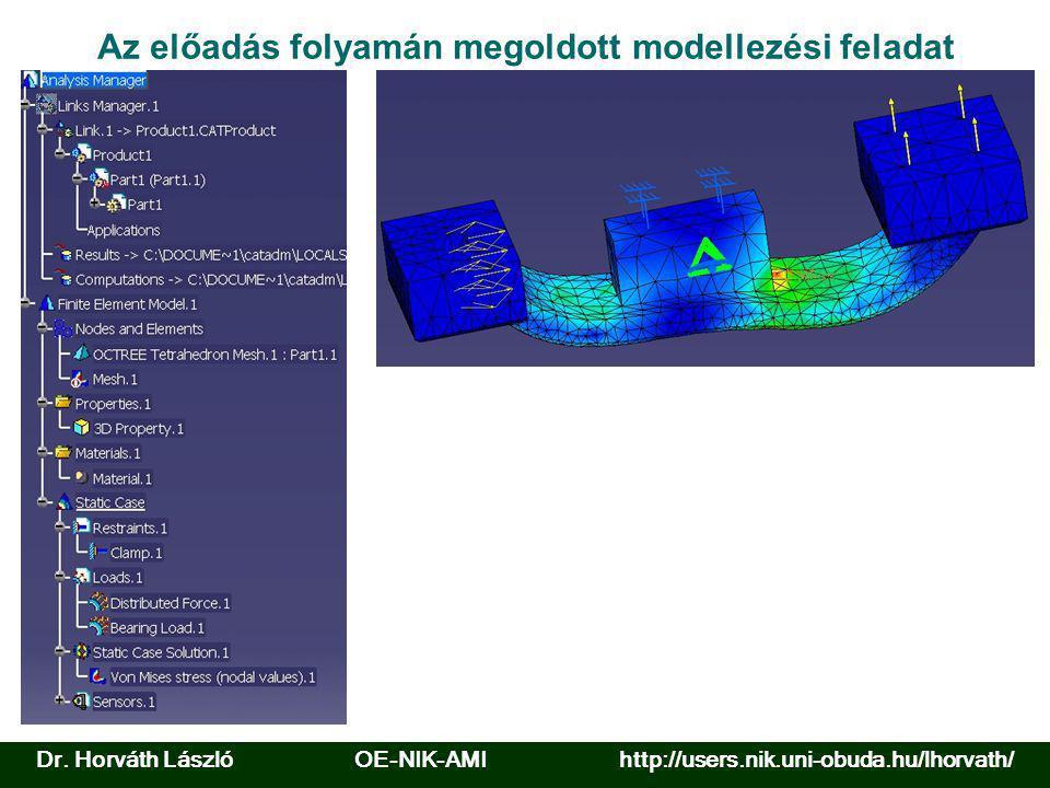 Az előadás folyamán megoldott modellezési feladat Dr. Horváth László OE-NIK-AMI http://users.nik.uni-obuda.hu/lhorvath/