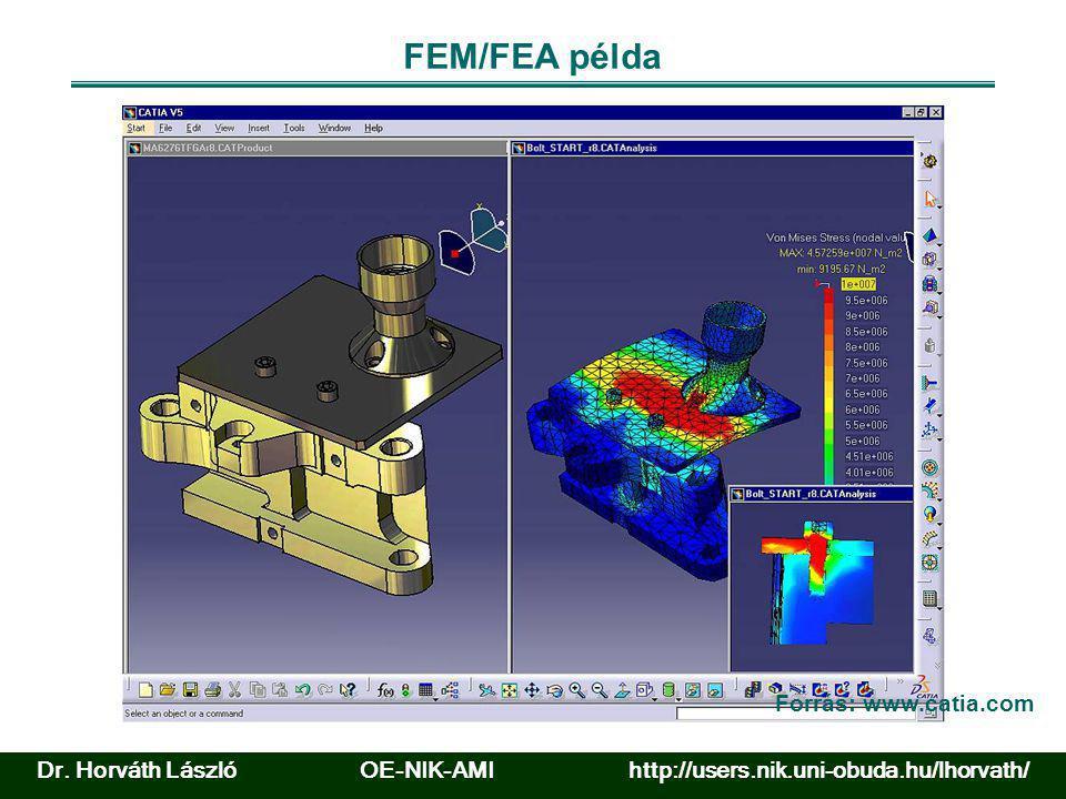 FEM/FEA példa Forrás: www.catia.com Dr. Horváth László OE-NIK-AMI http://users.nik.uni-obuda.hu/lhorvath/
