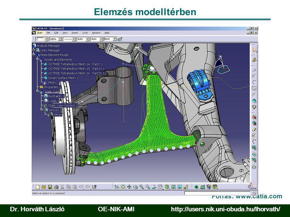 Elemzés modelltérben Forrás: www.catia.com Dr. Horváth László OE-NIK-AMI http://users.nik.uni-obuda.hu/lhorvath/