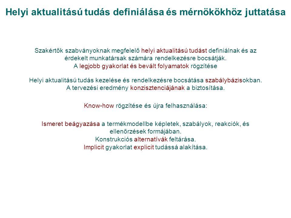 Ismeret termékmodellben Ismeret Az alkalmazás feltételei Ábrázolás Képletek Szabályok Reakciók Aggregátumok Hálók Kontextus Paraméter-tartomány Termék nézete Jóváhagyás Felelősség alapjánHierarchikus alapon Munkacsoporthoz vagy projekthez Alkalmazások Eljárások (feldolgozásra) Modellek (beágyazásra) Emberek (informálásra) Források Definiált Gyűjtött Rögzített Célok Gyakorlat Validálás Korrigálás Határérték Konzisztencia Ismétlődő feladat
