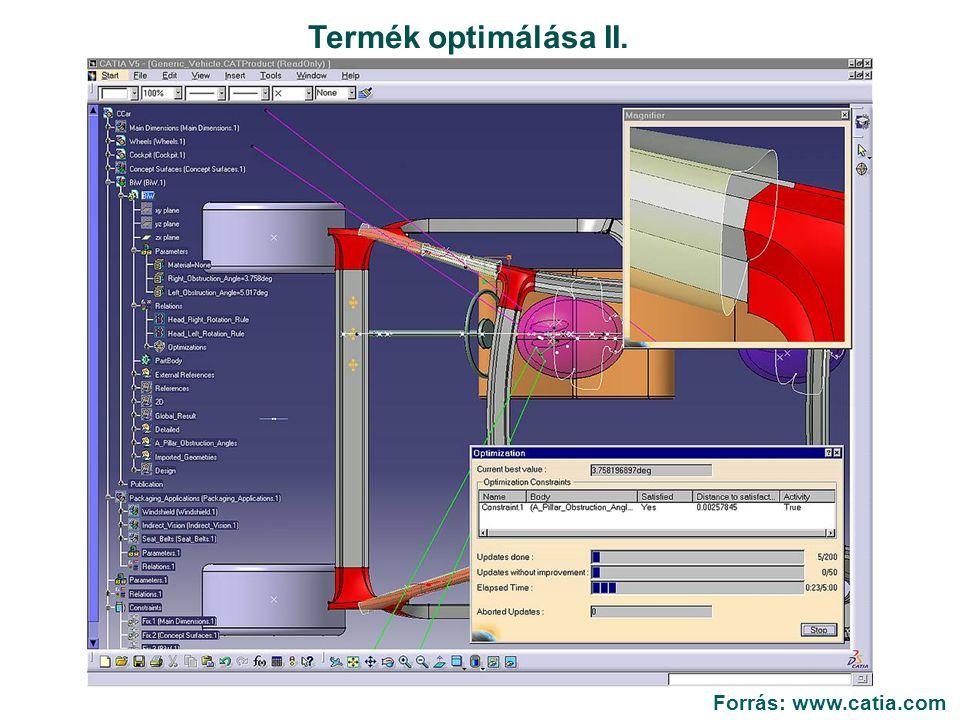 Termék optimálása II. Forrás: www.catia.com