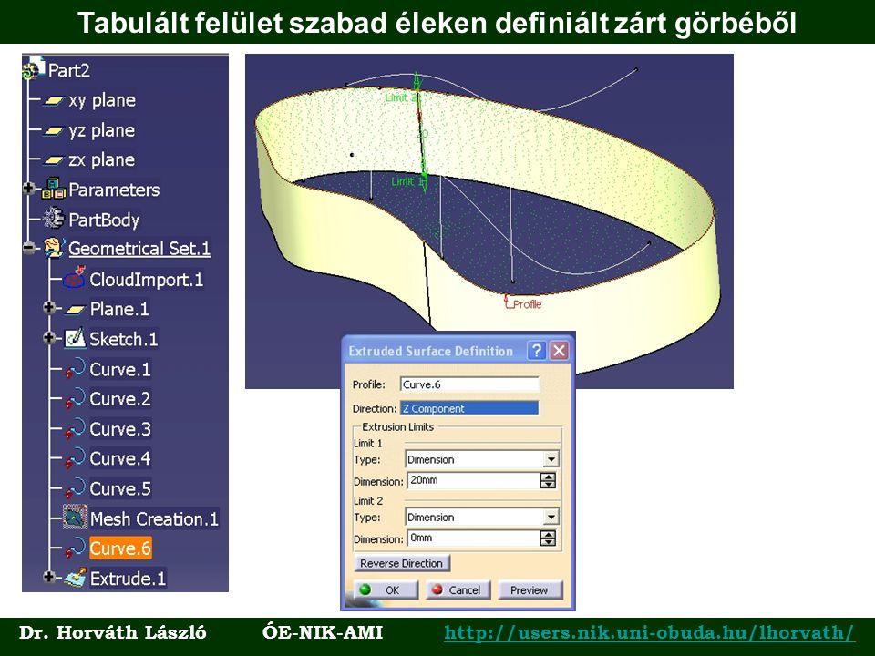 Tabulált felület szabad éleken definiált zárt görbéből Dr. Horváth László ÓE-NIK-AMI http://users.nik.uni-obuda.hu/lhorvath/http://users.nik.uni-obuda