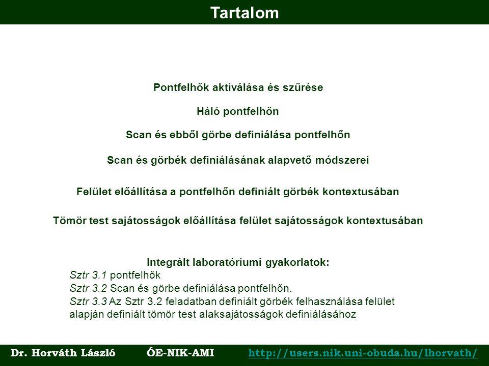 Tartalom Pontfelhők aktiválása és szűrése Scan és ebből görbe definiálása pontfelhőn Dr. Horváth László ÓE-NIK-AMI http://users.nik.uni-obuda.hu/lhorv
