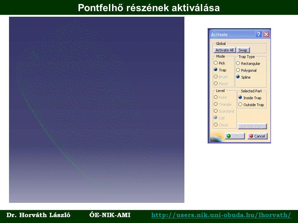 Pontfelhő részének aktiválása Dr. Horváth László ÓE-NIK-AMI http://users.nik.uni-obuda.hu/lhorvath/http://users.nik.uni-obuda.hu/lhorvath/