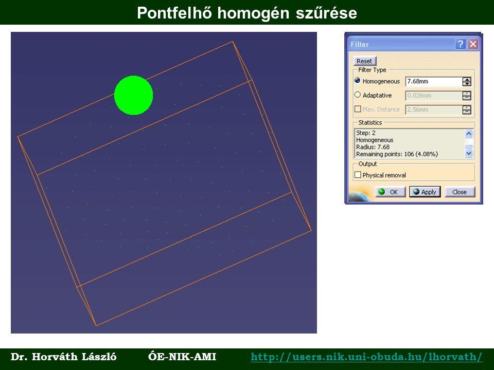 Pontfelhő homogén szűrése Dr. Horváth László ÓE-NIK-AMI http://users.nik.uni-obuda.hu/lhorvath/http://users.nik.uni-obuda.hu/lhorvath/