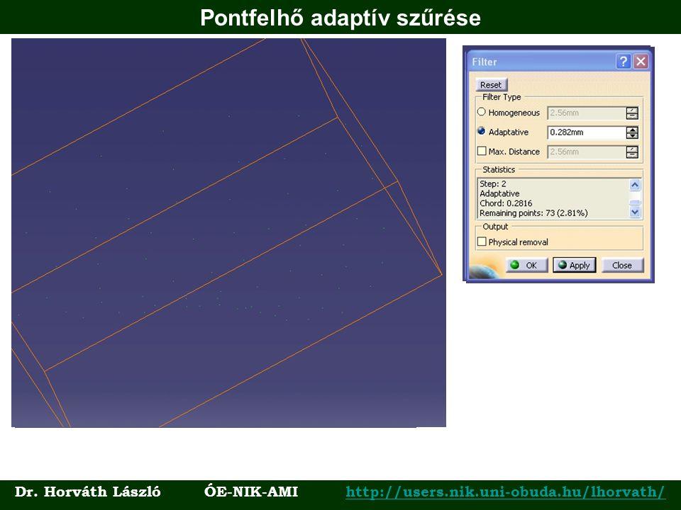 Pontfelhő adaptív szűrése Dr. Horváth László ÓE-NIK-AMI http://users.nik.uni-obuda.hu/lhorvath/http://users.nik.uni-obuda.hu/lhorvath/