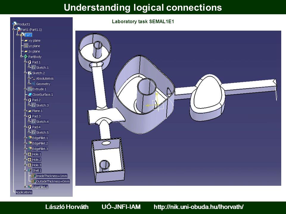 Understanding logical connections László Horváth UÓ-JNFI-IAM http://nik.uni-obuda.hu/lhorvath/ Laboratory task SEMAL1E1