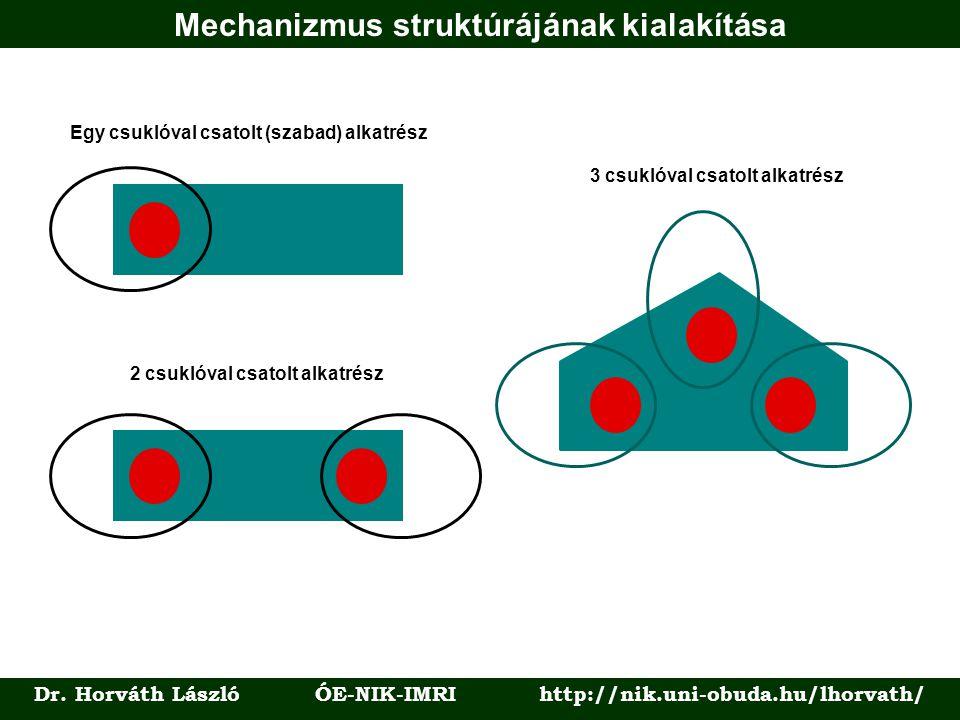 Mechanizmus struktúrájának kialakítása Dr.