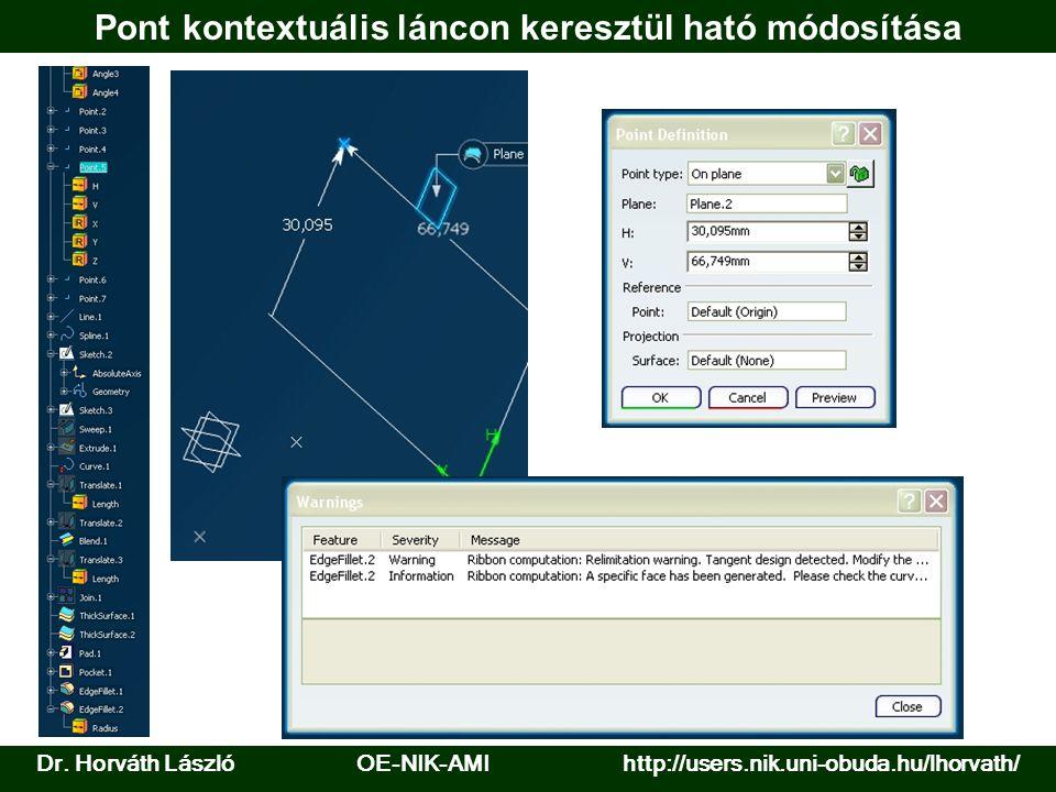 Dr. Horváth László OE-NIK-AMI http://users.nik.uni-obuda.hu/lhorvath/ Pont kontextuális láncon keresztül ható módosítása