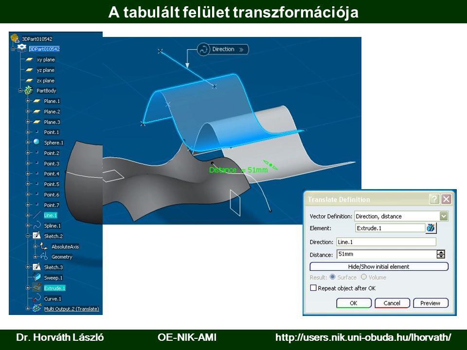Dr. Horváth László OE-NIK-AMI http://users.nik.uni-obuda.hu/lhorvath/ A tabulált felület transzformációja