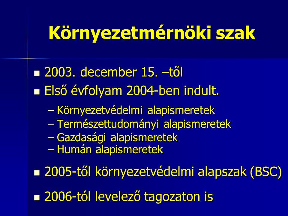 Környezetmérnöki szak 2003. december 15. –től 2003. december 15. –től Első évfolyam 2004-ben indult. Első évfolyam 2004-ben indult. –Környezetvédelmi