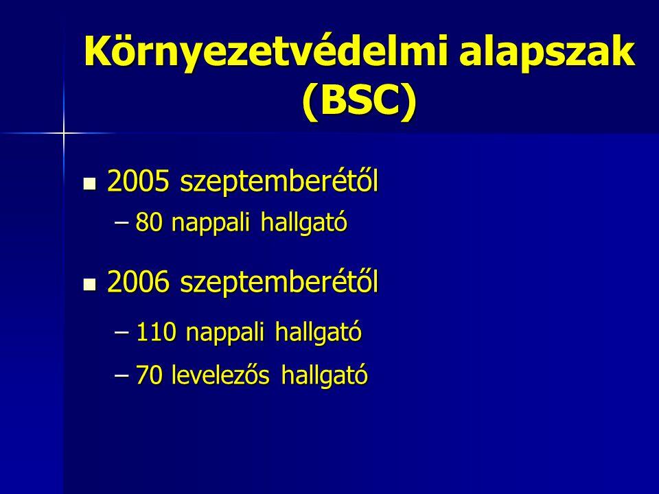 Környezetvédelmi alapszak (BSC) 2005 szeptemberétől 2005 szeptemberétől –80 nappali hallgató 2006 szeptemberétől 2006 szeptemberétől –110 nappali hall