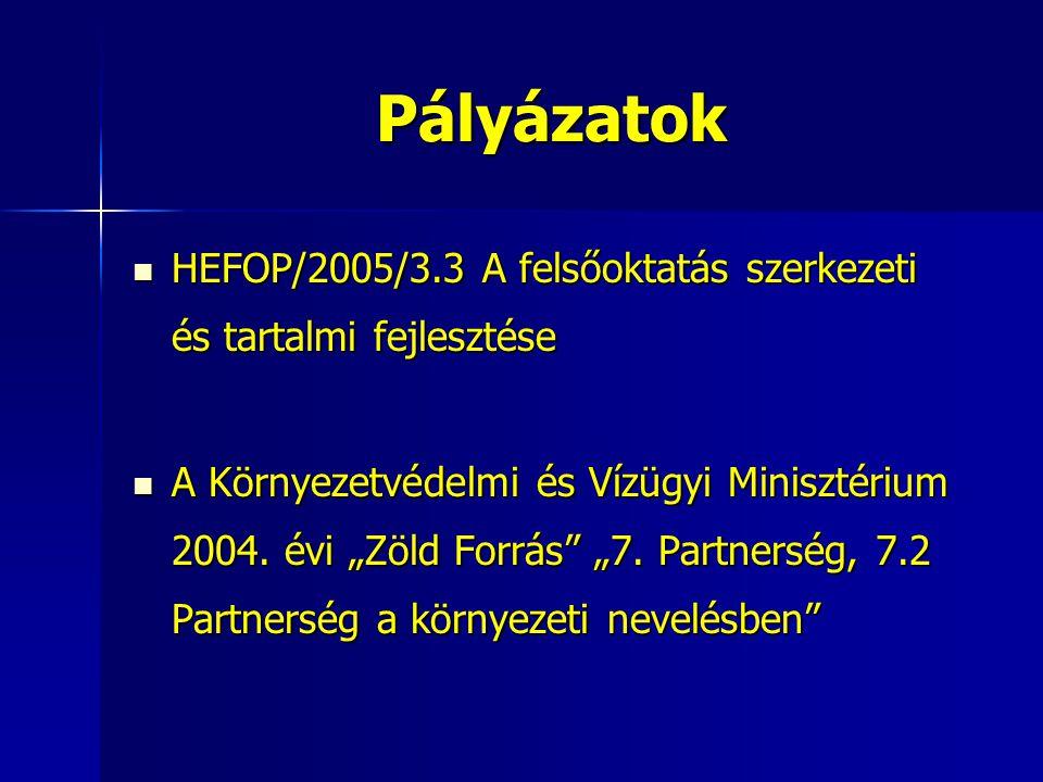 Pályázatok HEFOP/2005/3.3 A felsőoktatás szerkezeti és tartalmi fejlesztése HEFOP/2005/3.3 A felsőoktatás szerkezeti és tartalmi fejlesztése A Környez