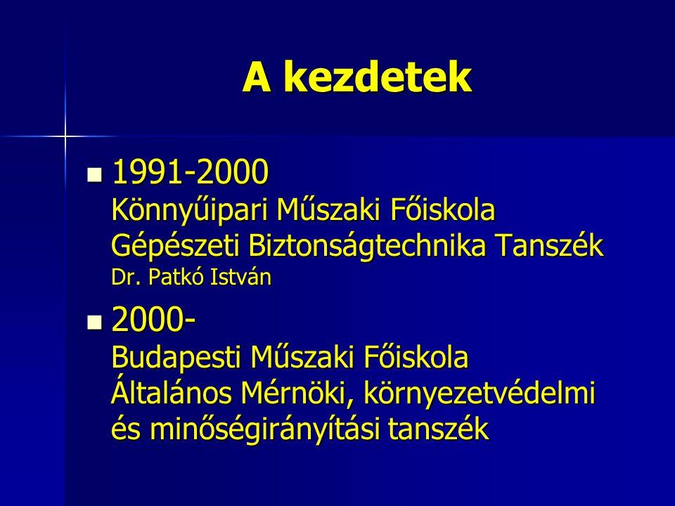 1991-2000 Könnyűipari Műszaki Főiskola Gépészeti Biztonságtechnika Tanszék Dr. Patkó István 1991-2000 Könnyűipari Műszaki Főiskola Gépészeti Biztonság