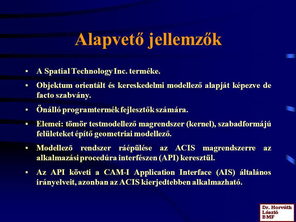Alapvető jellemzők A Spatial Technology Inc. terméke.