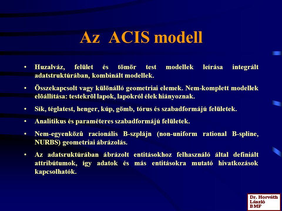 Az ACIS modell Huzalváz, felület és tömör test modellek leírása integrált adatstruktúrában, kombinált modellek.