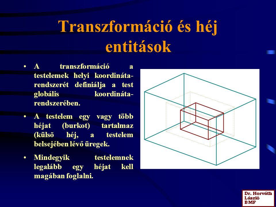 Transzformáció és héj entitások A transzformáció a testelemek helyi koordináta- rendszerét definiálja a test globális koordináta- rendszerében.