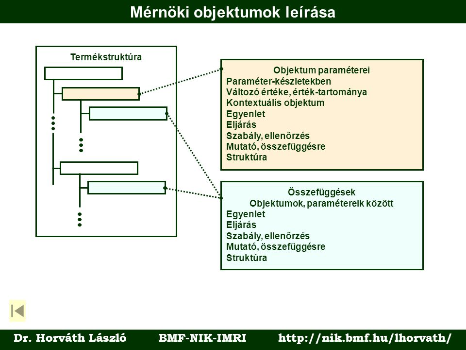 Termékstruktúra Mérnöki objektumok leírása Dr. Horváth László BMF-NIK-IMRI http://nik.bmf.hu/lhorvath/ Objektum paraméterei Paraméter-készletekben Vál