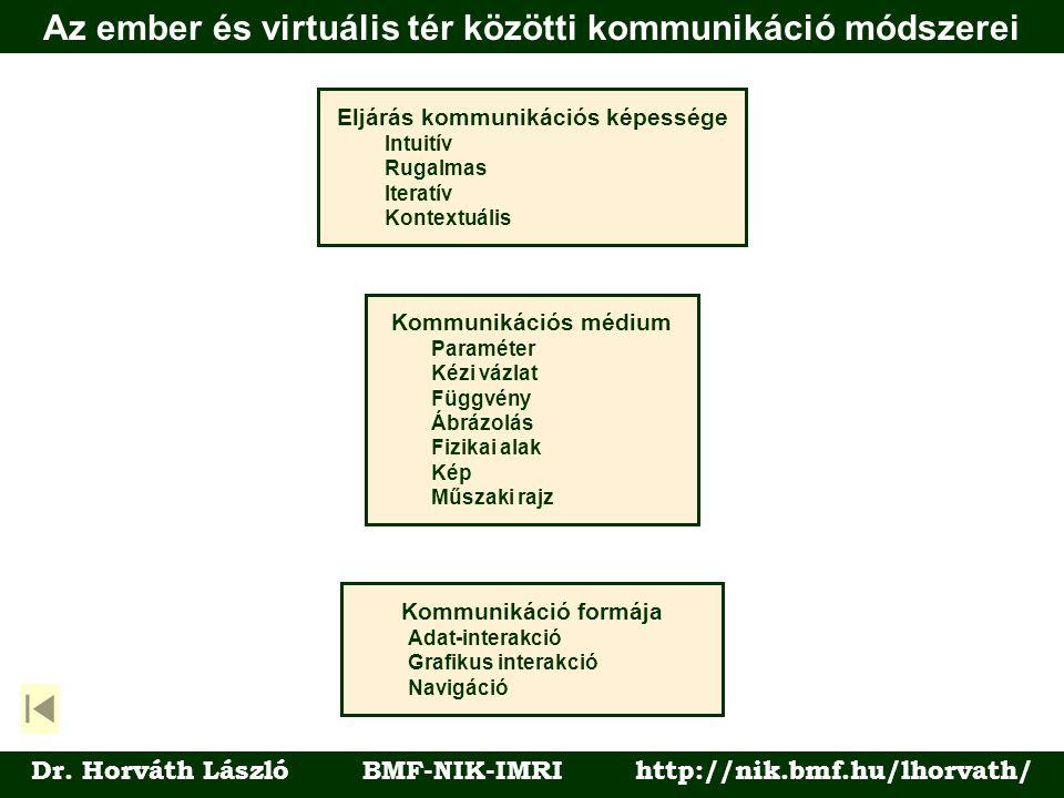 Az ember és virtuális tér közötti kommunikáció módszerei Dr. Horváth László BMF-NIK-IMRI http://nik.bmf.hu/lhorvath/ Eljárás kommunikációs képessége I
