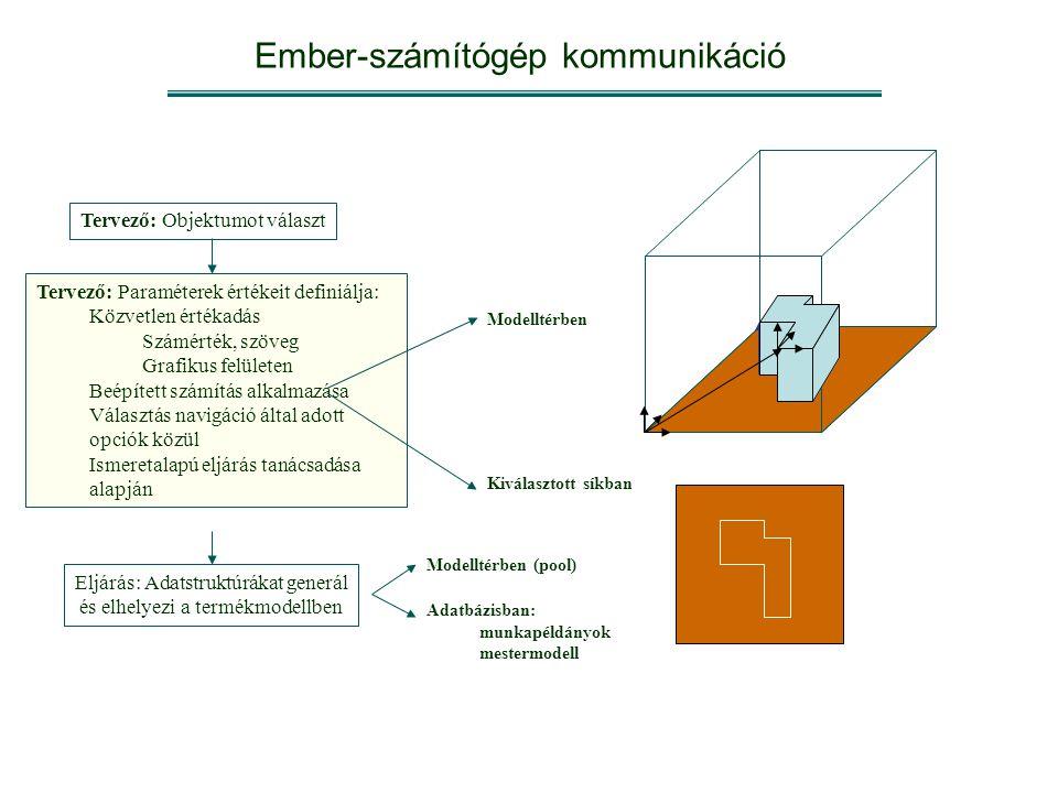 Ember-számítógép kommunikáció Tervező: Objektumot választ Tervező: Paraméterek értékeit definiálja: Közvetlen értékadás Számérték, szöveg Grafikus felületen Beépített számítás alkalmazása Választás navigáció által adott opciók közül Ismeretalapú eljárás tanácsadása alapján Eljárás: Adatstruktúrákat generál és elhelyezi a termékmodellben Modelltérben (pool) Adatbázisban: munkapéldányok mestermodell Modelltérben Kiválasztott síkban