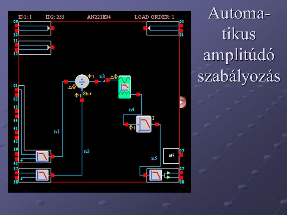 Automa- tikus amplitúdó szabályozás