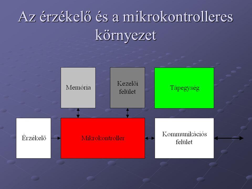 Az érzékelő és a mikrokontrolleres környezet