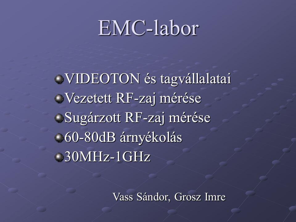 EMC-labor VIDEOTON és tagvállalatai Vezetett RF-zaj mérése Sugárzott RF-zaj mérése 60-80dB árnyékolás 30MHz-1GHz Vass Sándor, Grosz Imre