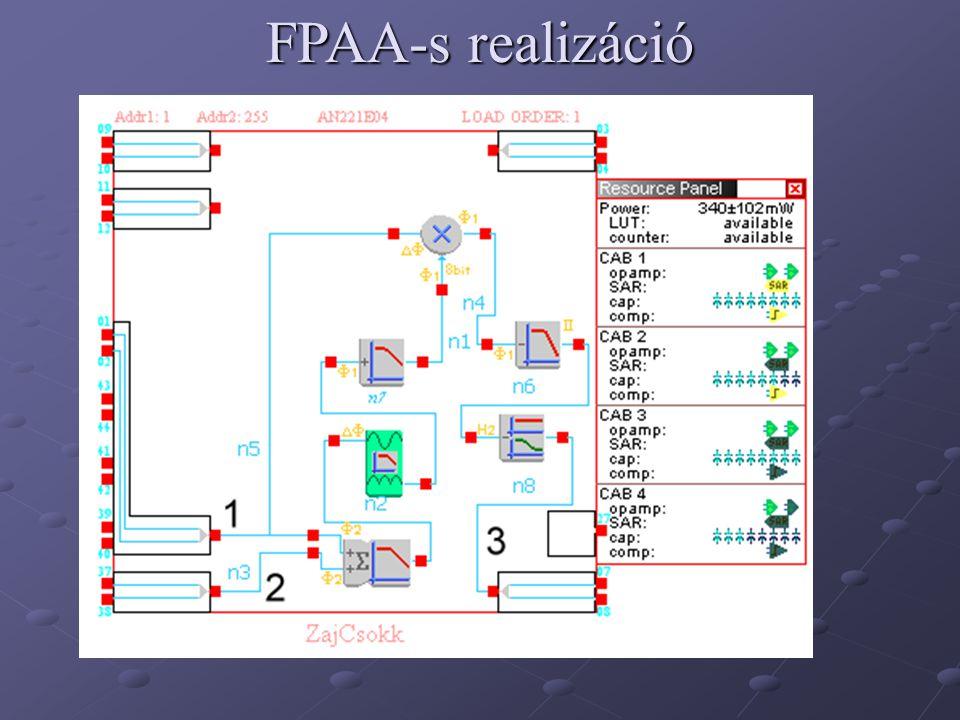 FPAA-s realizáció
