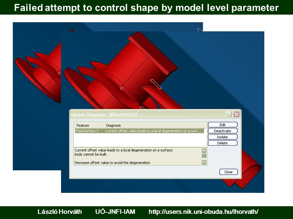 Failed attempt to control shape by model level parameter László Horváth UÓ-JNFI-IAM http://users.nik.uni-obuda.hu/lhorvath/