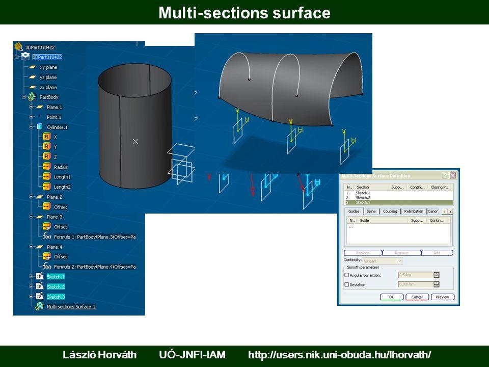 Multi-sections surface László Horváth UÓ-JNFI-IAM http://users.nik.uni-obuda.hu/lhorvath/