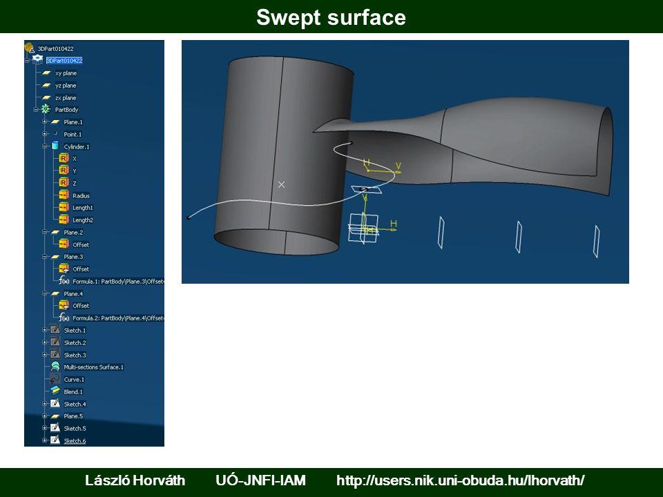 Swept surface László Horváth UÓ-JNFI-IAM http://users.nik.uni-obuda.hu/lhorvath/