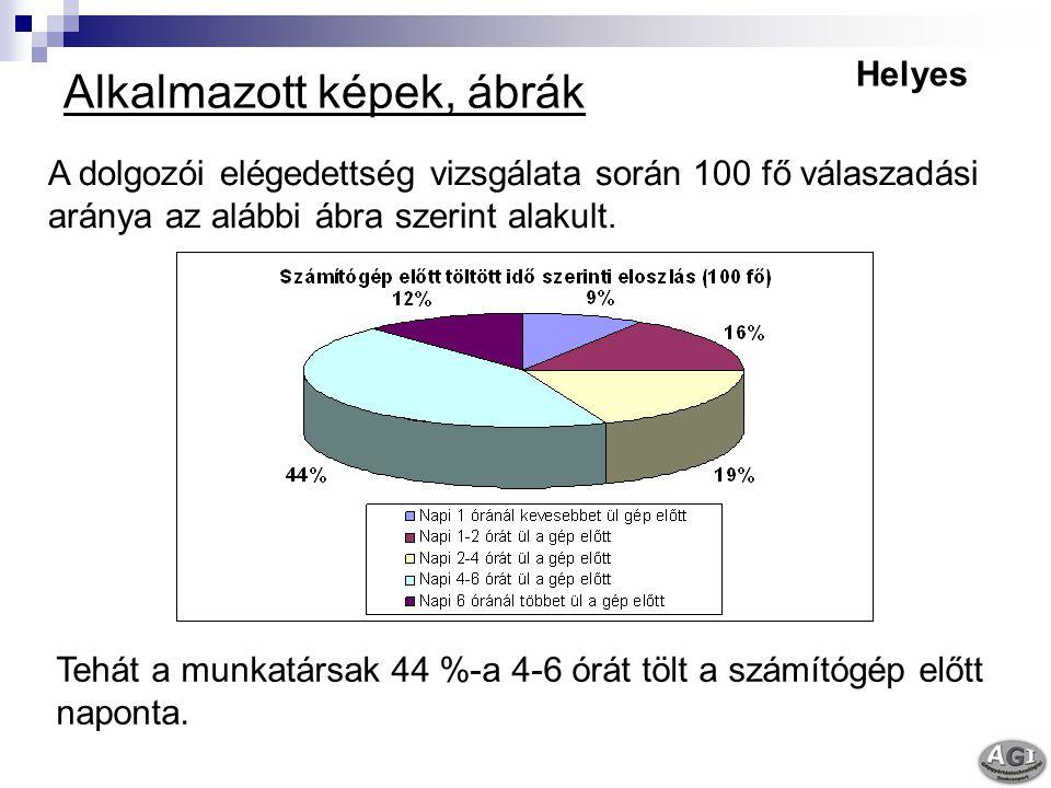 Alkalmazott képek, ábrák Helyes A dolgozói elégedettség vizsgálata során 100 fő válaszadási aránya az alábbi ábra szerint alakult. Tehát a munkatársak