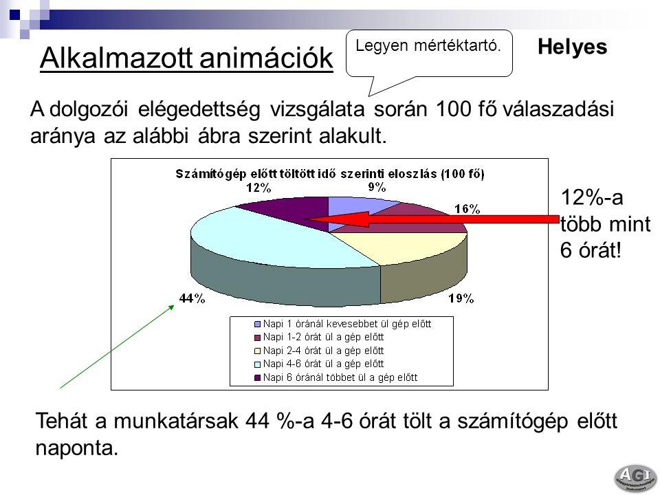 Alkalmazott animációk Helyes A dolgozói elégedettség vizsgálata során 100 fő válaszadási aránya az alábbi ábra szerint alakult.