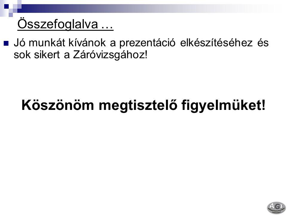 Összefoglalva … Jó munkát kívánok a prezentáció elkészítéséhez és sok sikert a Záróvizsgához.