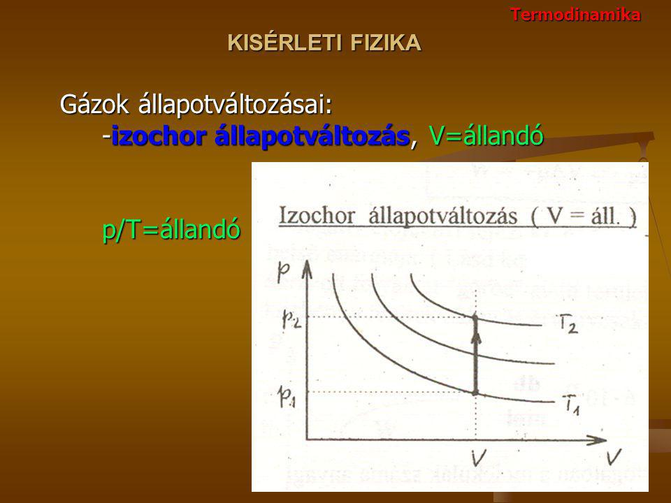 KISÉRLETI FIZIKA Gázok állapotváltozásai: -izochor állapotváltozás, V=állandó p/T=állandó Gázok állapotváltozásai: -izochor állapotváltozás, V=állandó p/T=állandóTermodinamika