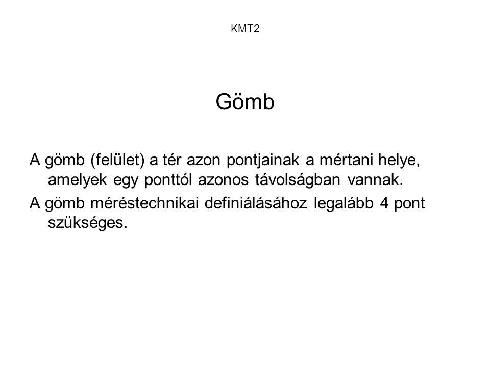 KMT2 Gömb A gömb (felület) a tér azon pontjainak a mértani helye, amelyek egy ponttól azonos távolságban vannak. A gömb méréstechnikai definiálásához